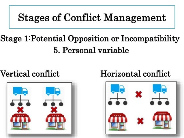 an analysis of the use of conflict management in organizations Definition of conflict management: gap analysis core strategic alliances can be a loose agreement between two people or two organizations with a common.