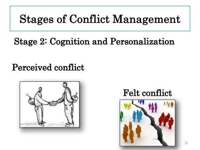case study of organizational conflict Topics business management the causes and impact of conflict in an organization (a case study of first bank nigeria plc enugu) the causes and impact of conflict in.
