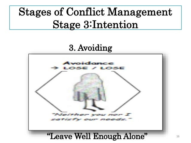 the stages of conflict management Cinergy™ conflict coaching 2 day refresher trainer: lynora brooke and julie walker cpd: 15 hours review the stages of the cinergy™ conflict management.