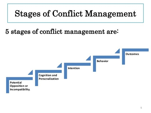 the importance of conflict management Conflict is important in many ways first, it is important because unmanaged conflict can have expensive legal consequences as people seek litigation as a way to resolve disputes.
