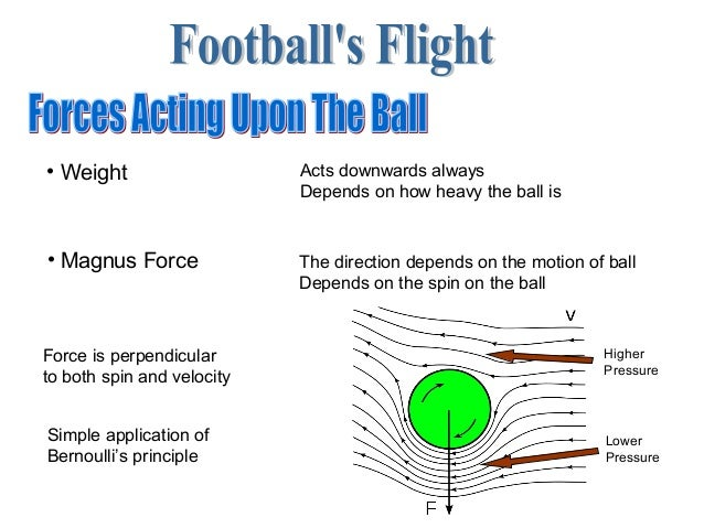 Physics of Sports - Football and Tennis