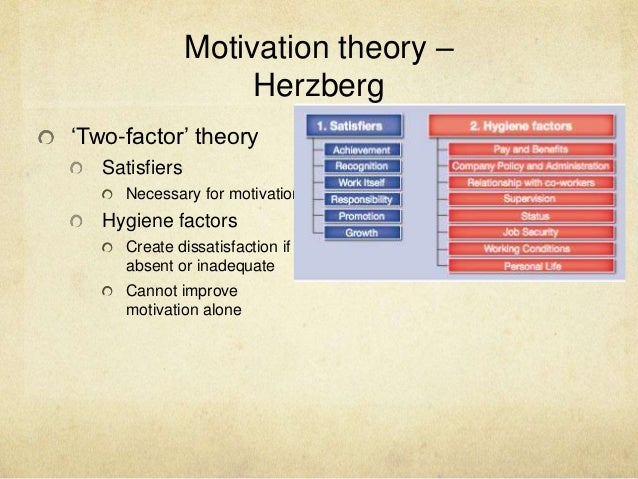 motivation factors at tesco Glossary satisfiers: motivating factors that enrich a person's job and may contribute to enhanced performance edition 15 wwwthetimes100couk tesco   motivational theory in practice at tesco 108 wwwthetimes100couk in 1959 frederick herzberg developed the two-factor theory of motivation.