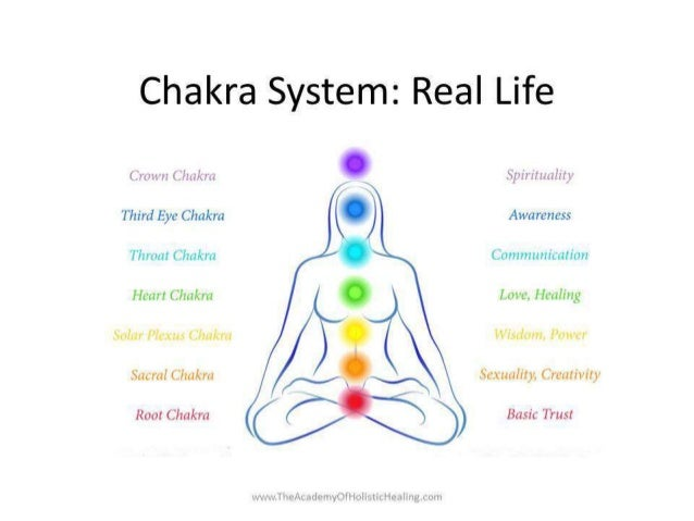 The Chakras: A Practical guide to everyday life!