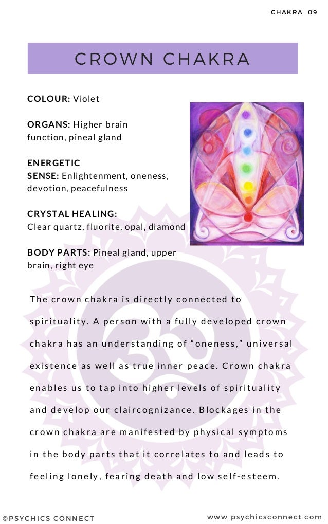 Chakra: The Spinning Wheels of Life