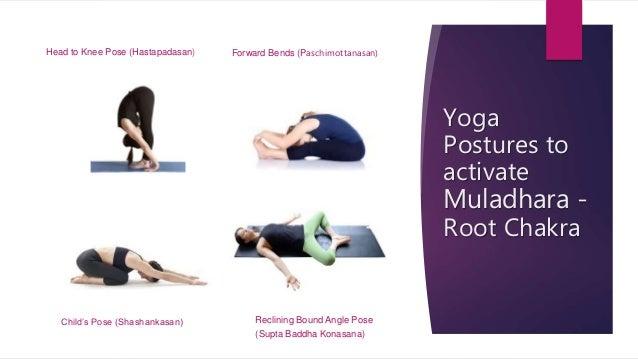 Seven Main Chakras Yoga