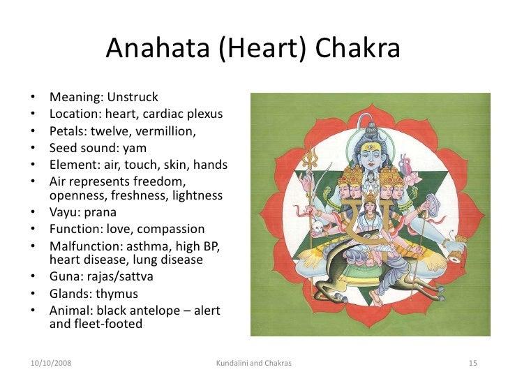 Chakras Part2