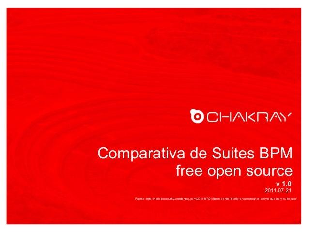 Comparativa de Suites BPM free open source v 1.0 2011.07.21 Fuente: http://holisticsecurity.wordpress.com/2011/07/21/jbpm-...