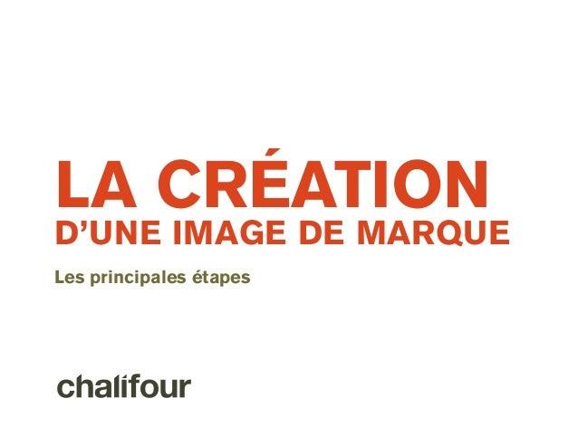 LA CRÉATIOND'UNE IMAGE DE MARQUELes principales étapesWEBINTERACTIF+STRATÉGIE