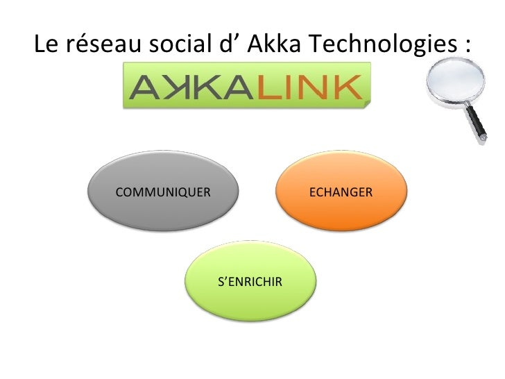 AkkaLink Slide 2