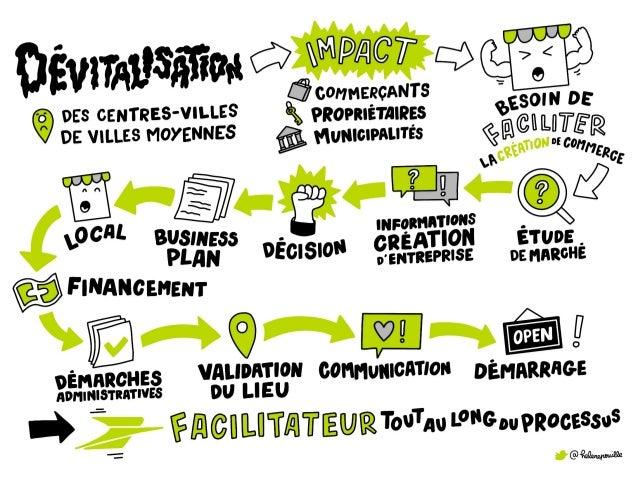 Challenge data Sciences Po Saint-Germain-en-Laye x Datactivist
