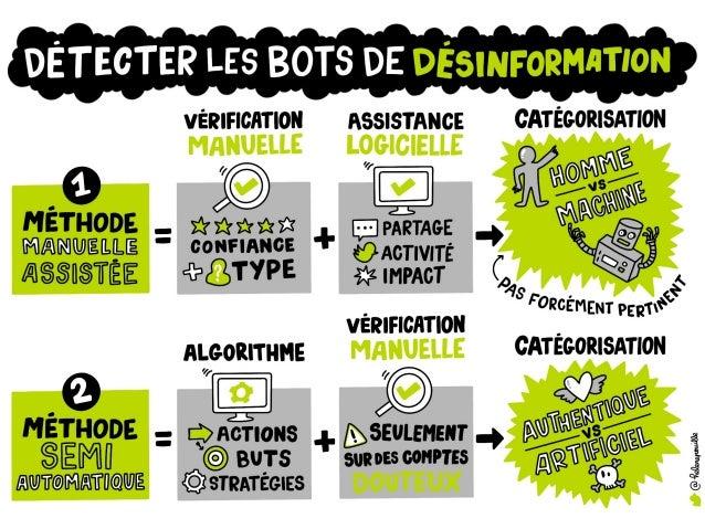 Challenge data Sciences Po Saint-Germain-en-Laye x Datactivist Slide 2