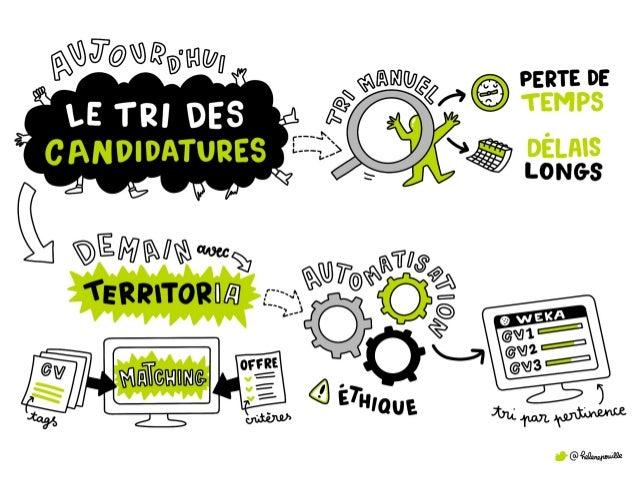 Challenge data Sciences Po Saint-Germain-en-Laye x Datactivist Slide 3