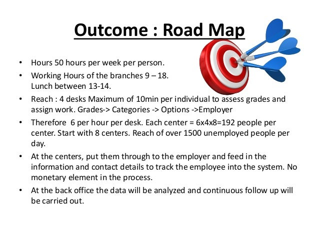 Outcome : Road Map• Hours 50 hours per week per person.• Working Hours of the branches 9 – 18.  Lunch between 13-14.• Reac...