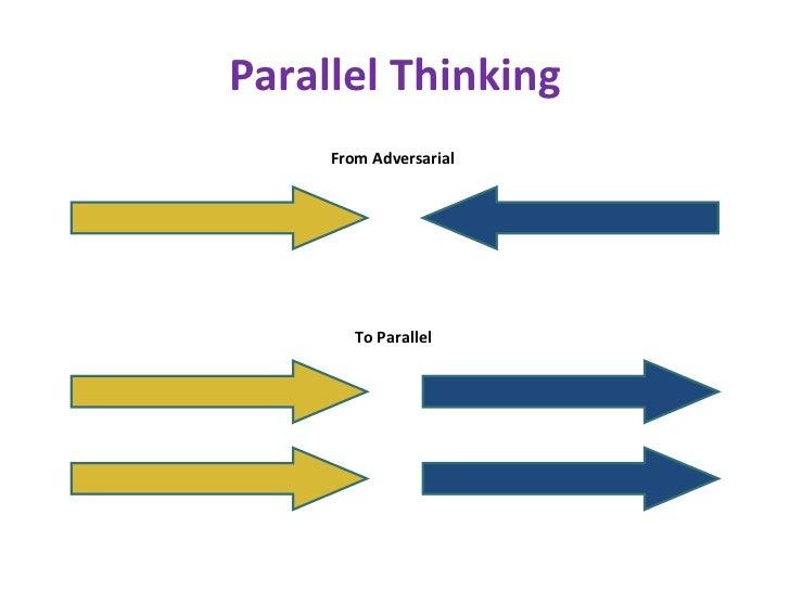 Parallel thinking - Alchetron, The Free Social Encyclopedia