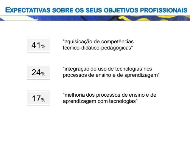 """EXPECTATIVAS SOBRE OS SEUS OBJETIVOS PROFISSIONAIS """"aquisicação de competências técnico-didático-pedagógicas""""41% """"integraç..."""