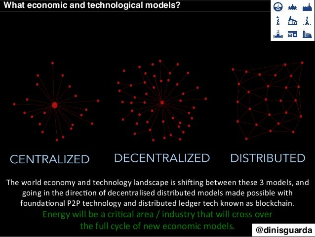 Blockchain, AI, IOT, Crypto Challenges and opportunities for the Energy Oil and Gas Industry   Slide 3
