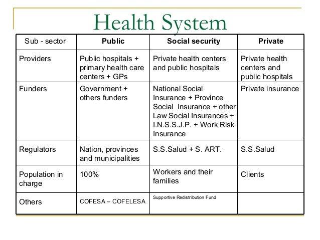 government hospital vs private hospital pdf