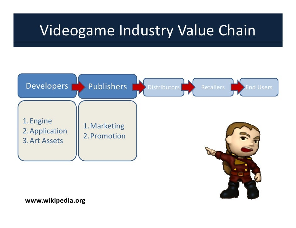 video game industry Discover all statistics and data on video game industry now on statistacom.