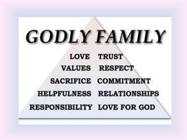 traditional family values essay Many people don't think about their family values until a crisis arises that forces   this is when people realize how important family values are to the structure   modern values clash with traditional values spend time together as a family, but .