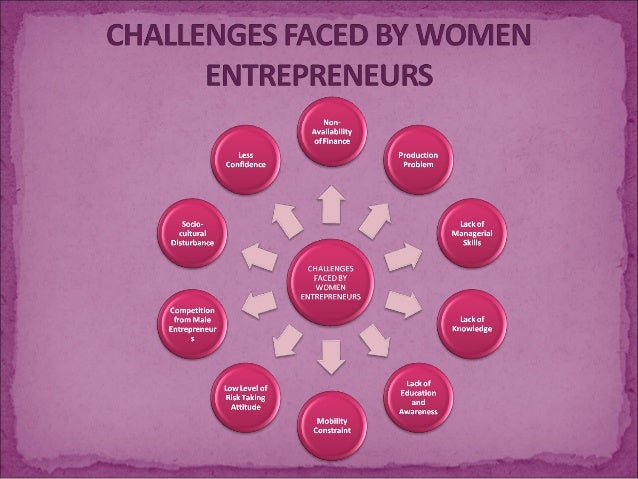 challenges faced by small scale entrepreneurs The challenges of growing small businesses: insights from women entrepreneurs in africa on the situations facing women entrepreneurs in trying to start.