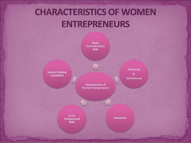 Prospects & problems of women entrepreneurs: a study of Dhaka City
