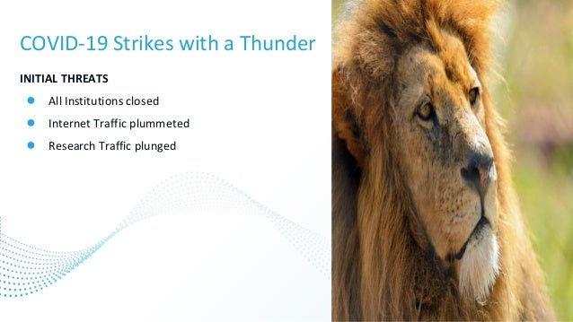 COVID-19 Strikes with a Thunder INITIAL THREATS ● All Institutions closed ● Internet Traffic plummeted ● Research Traffic ...