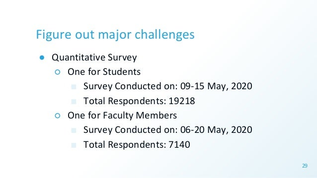 Figure out major challenges ● Quantitative Survey ○ One for Students ■ Survey Conducted on: 09-15 May, 2020 ■ Total Respon...