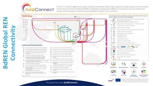 BdRENGlobalREN Connectivity