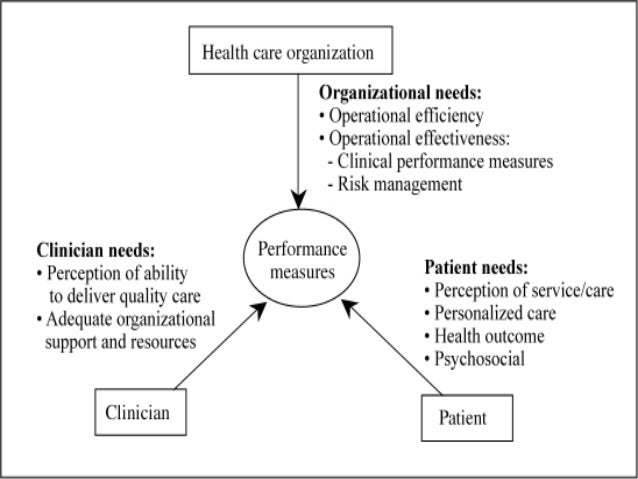 the roles and responsibilities of psychiatric nurses on providing healthcare to ailing patients