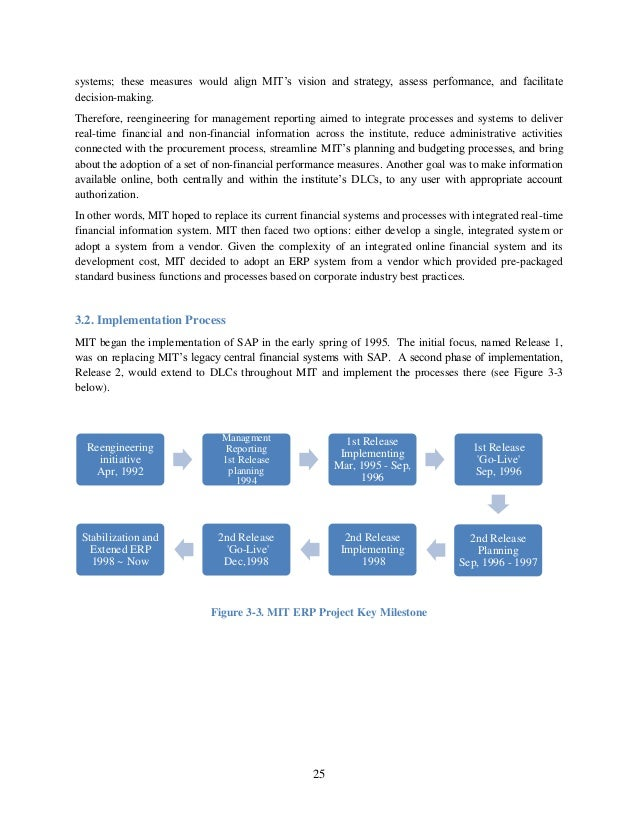 erp case study for software system Case studies testimonials when evaluating the success of a new software system implementing a modern enterprise resource planning (erp) system is not always.