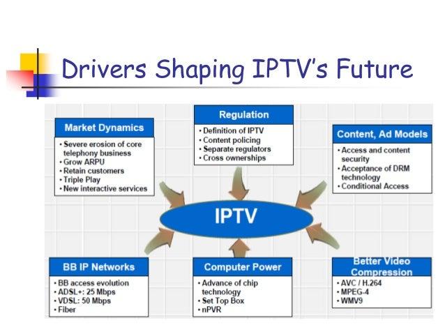 Future of iptv меню ресивера нтв плюс