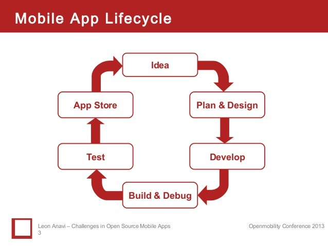 Challenges in Open Source Mobile Apps Slide 3