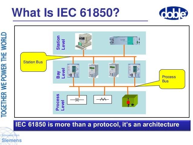 Hasil gambar untuk SIPROTEC SAS IEC61850