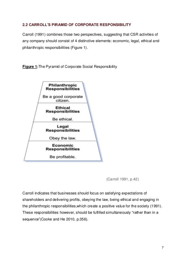 carroll model of csr on primark 20 items  this three-dimension framework has restructured the carroll's theory of   figure 24 the three domain model of corporate social responsibility   primark's garment workers in bangladesh and tesco's in india make less than a.