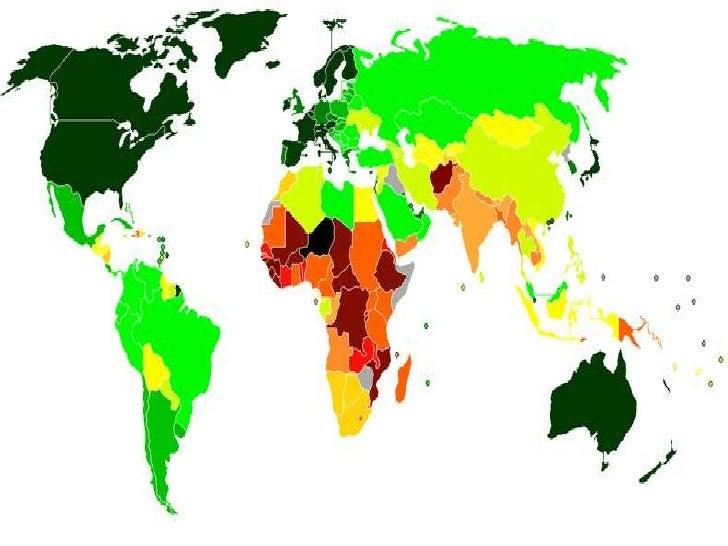 Human development index formula