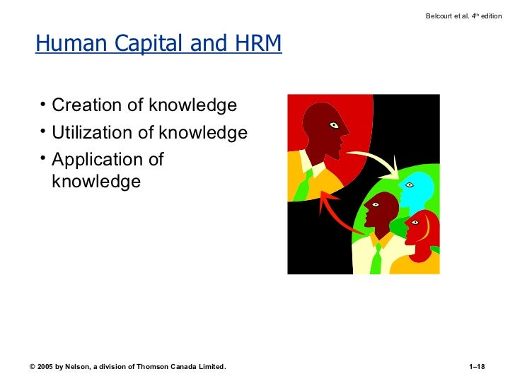 Human Capital and HRM <ul><li>Creation of knowledge </li></ul><ul><li>Utilization of knowledge </li></ul><ul><li>Applicati...