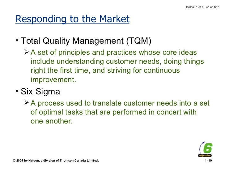 Responding to the Market <ul><li>Total Quality Management (TQM) </li></ul><ul><ul><li>A set of principles and practices wh...
