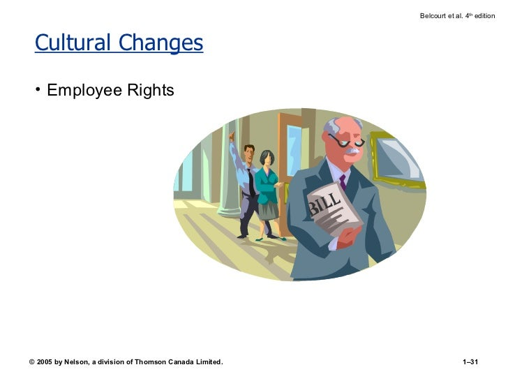 Cultural Changes <ul><li>Employee Rights </li></ul>