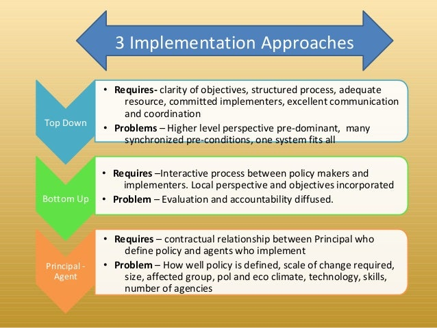 Public Policy Formation, Adoption and Implementation