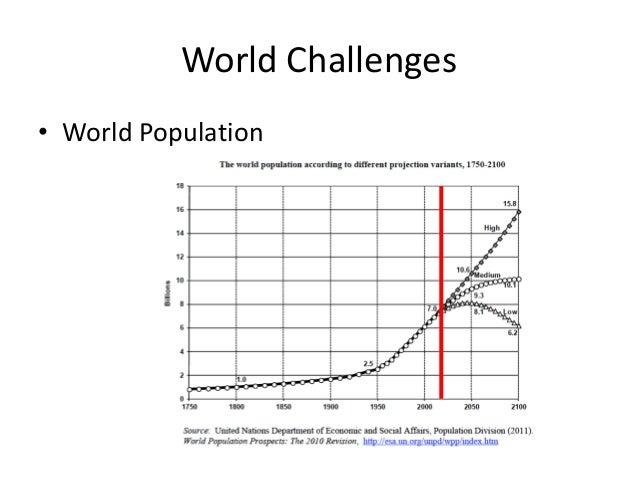 World Challenges • World Population