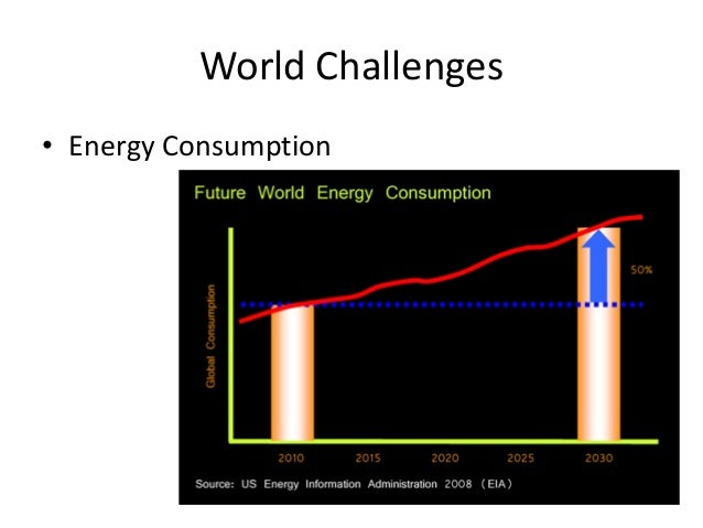 World Challenges • Energy Consumption
