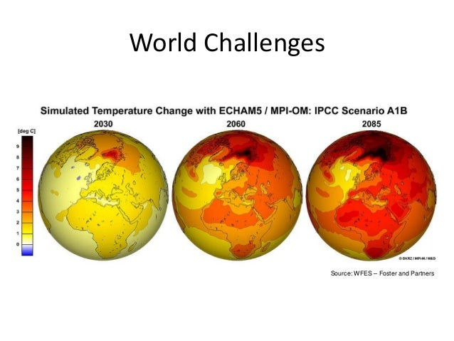 World Challenges Source: WFES – Foster and Partners