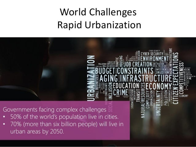 World Challenges Cities