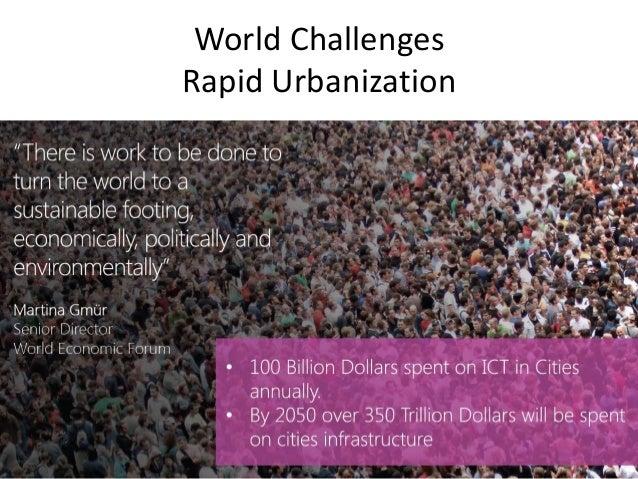 World Challenges Cities Population Traffic Waste