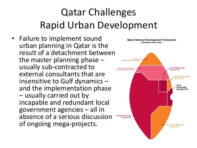 Pillars of Qatar National Vision 2030 Economic Social Human Environment QNV 2030