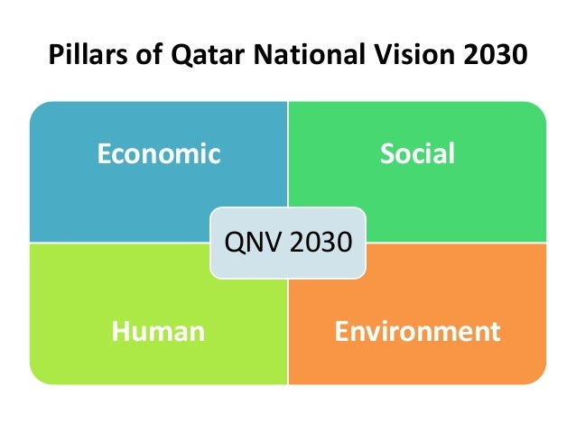 Possible topics from QNV • Encourage the use of environmentally sound technologies – Environment • assessing the impact of...