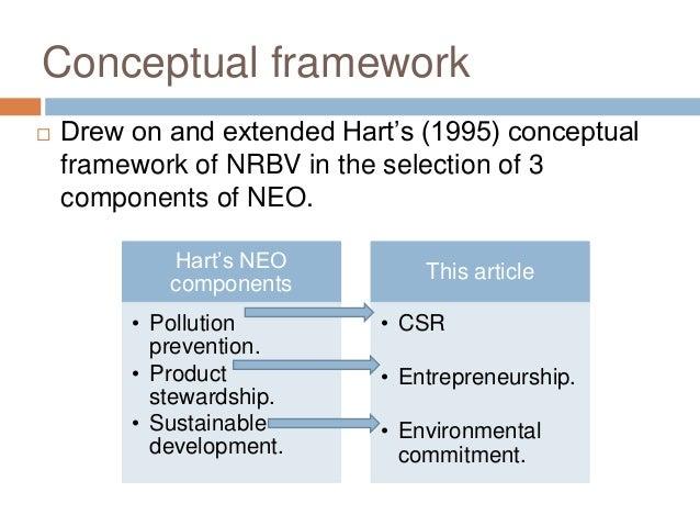 natural resource based view