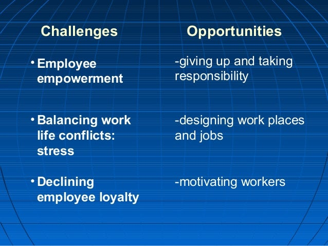 Challenges for organisational behaviour at international level