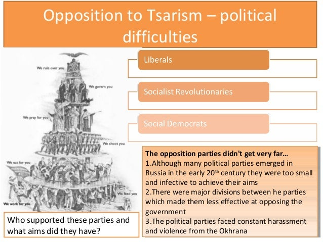 opposition to tsarism in russia 1881 1914 Tsar nicholas ii • nicholas ii came rusia in revolution from autocracy to dictatorship 1881-1924 was the tsar fit to rule russia.