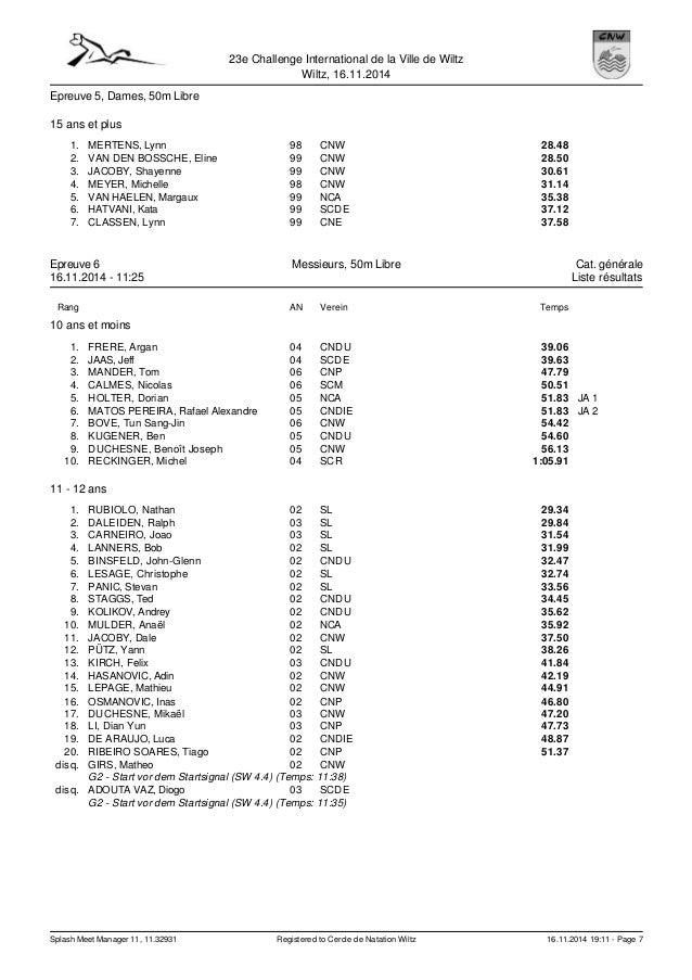Challenge wiltz nov2014 results